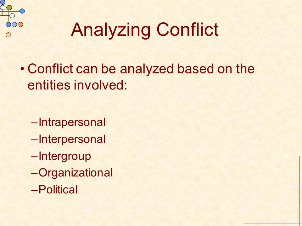 Analyzing Conflict Conflict can be analyzed based on the entities involved: Intrapersonal. Interpersonal.