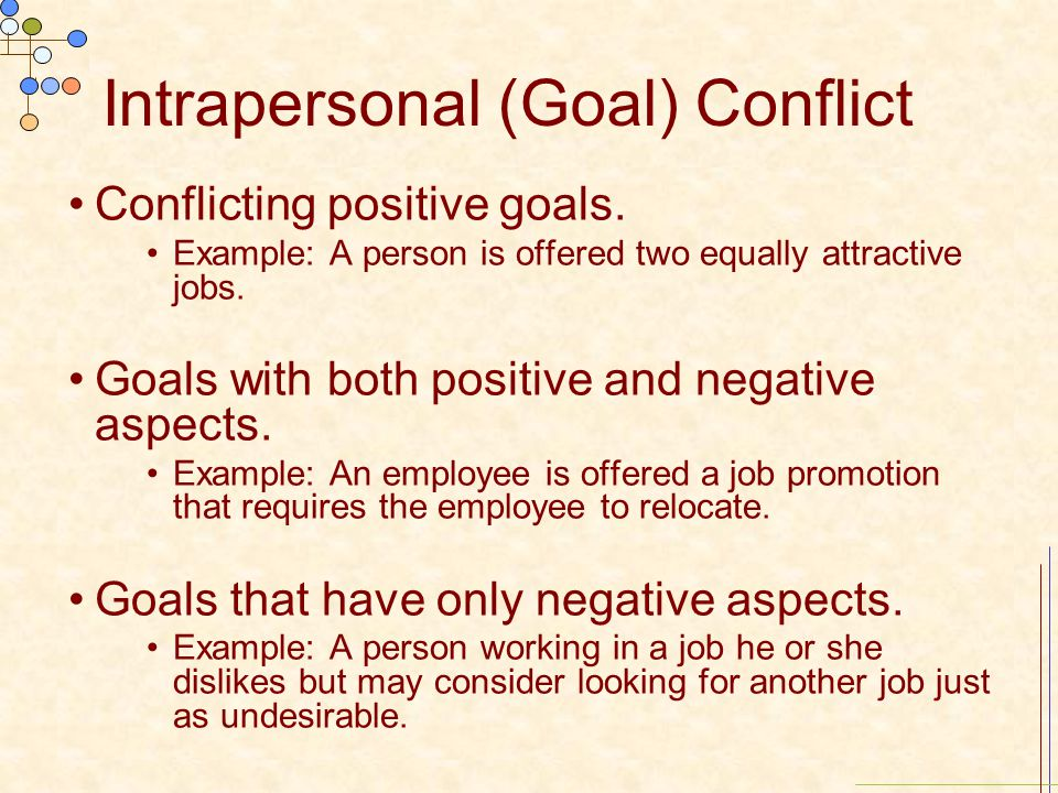 Intrapersonal (Goal) Conflict