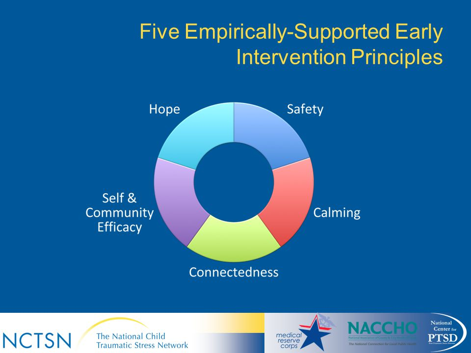 Five Empirically-Supported Early Intervention Principles
