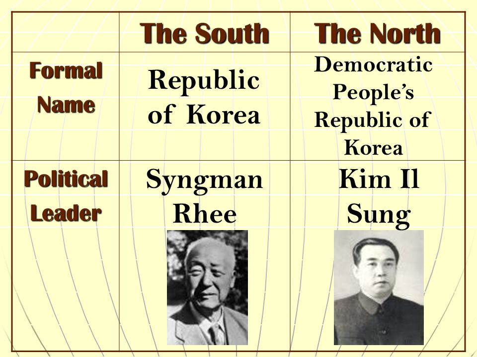 Democratic People's Republic of Korea