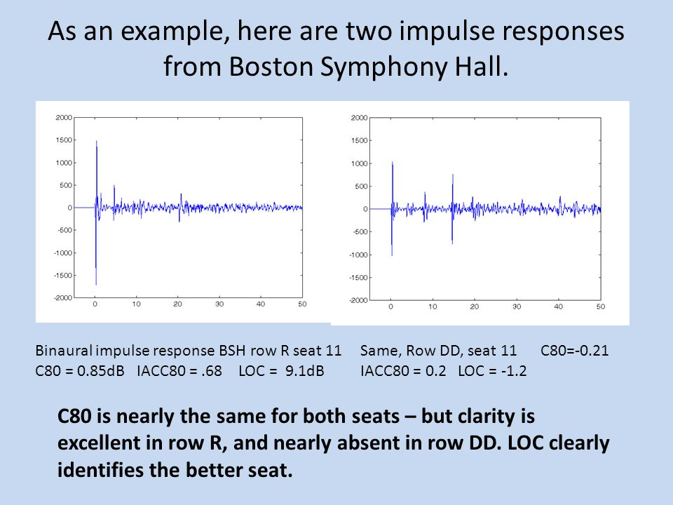 As an example, here are two impulse responses from Boston Symphony Hall.