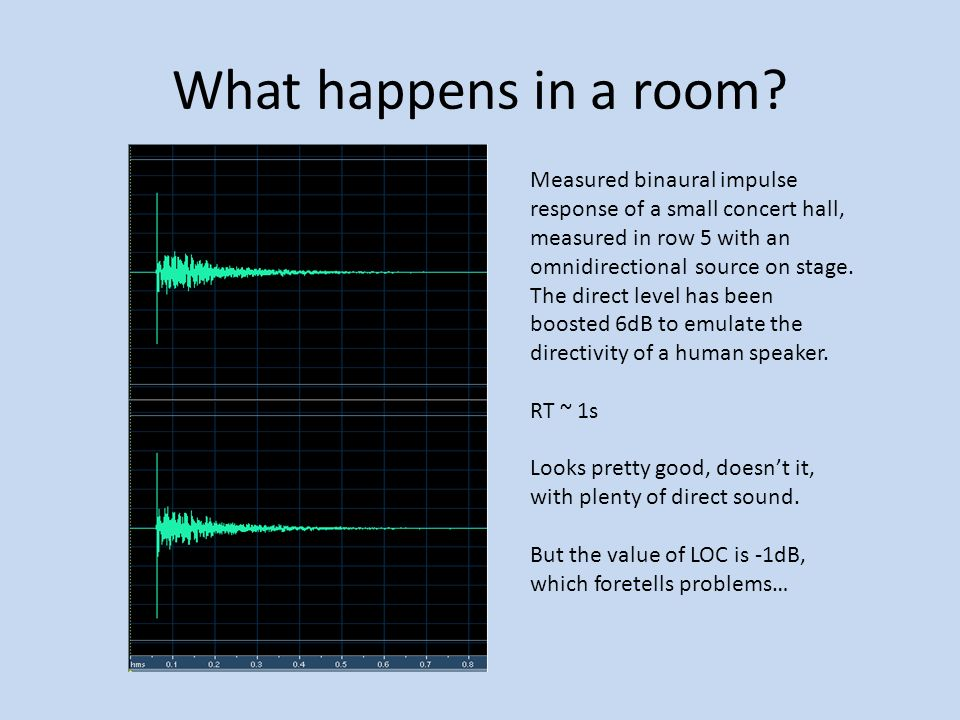What happens in a room