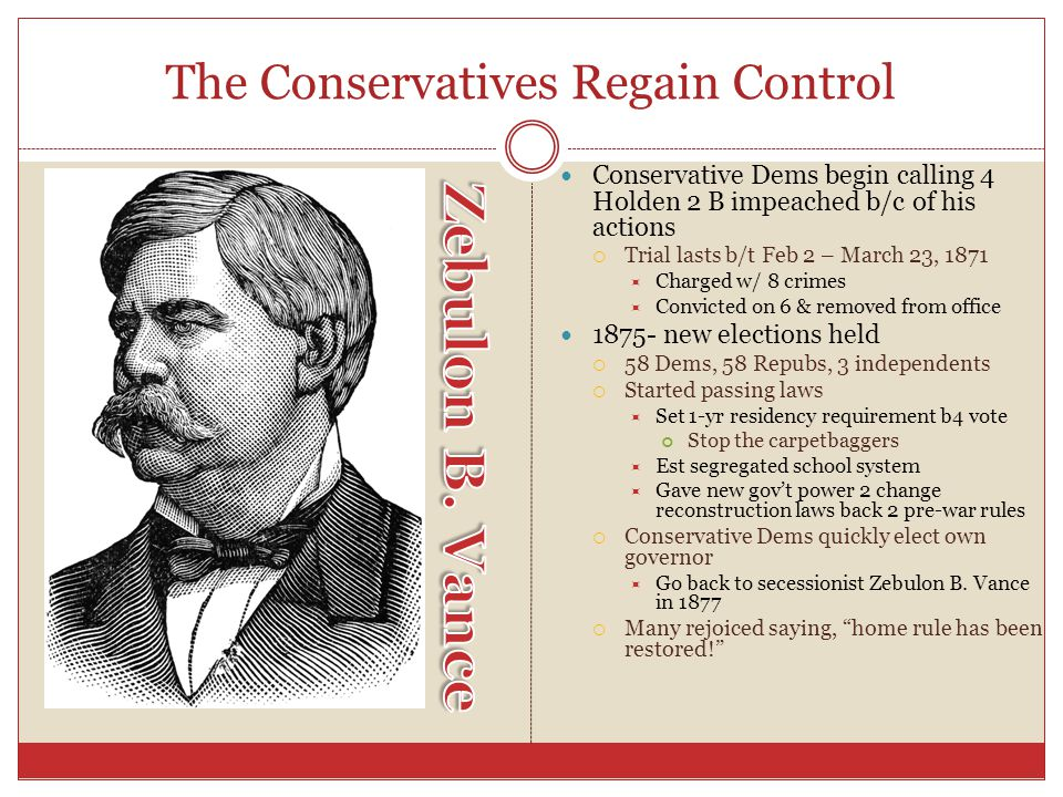 The Conservatives Regain Control
