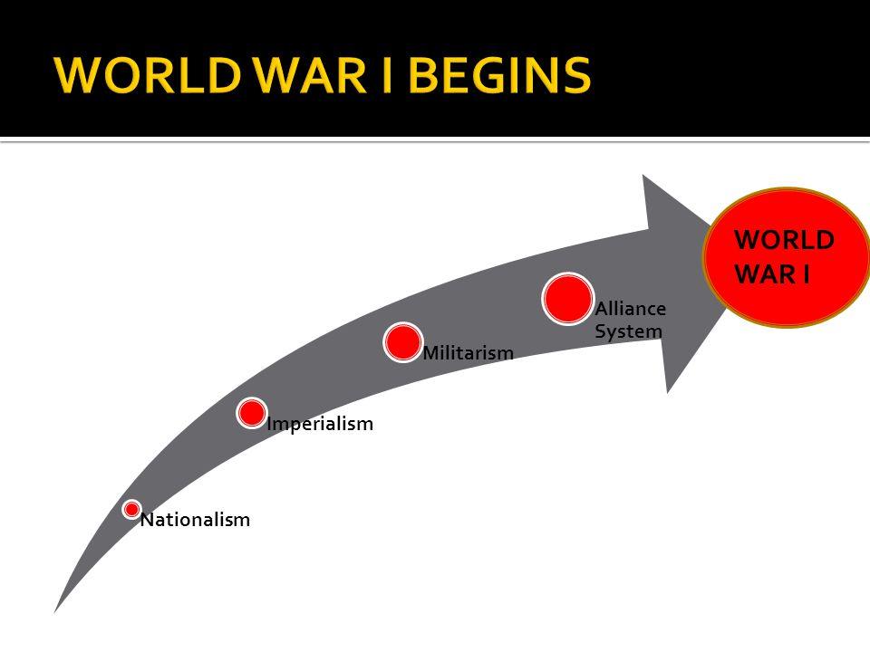WORLD WAR I BEGINS WORLD WAR I Alliance System Militarism Imperialism