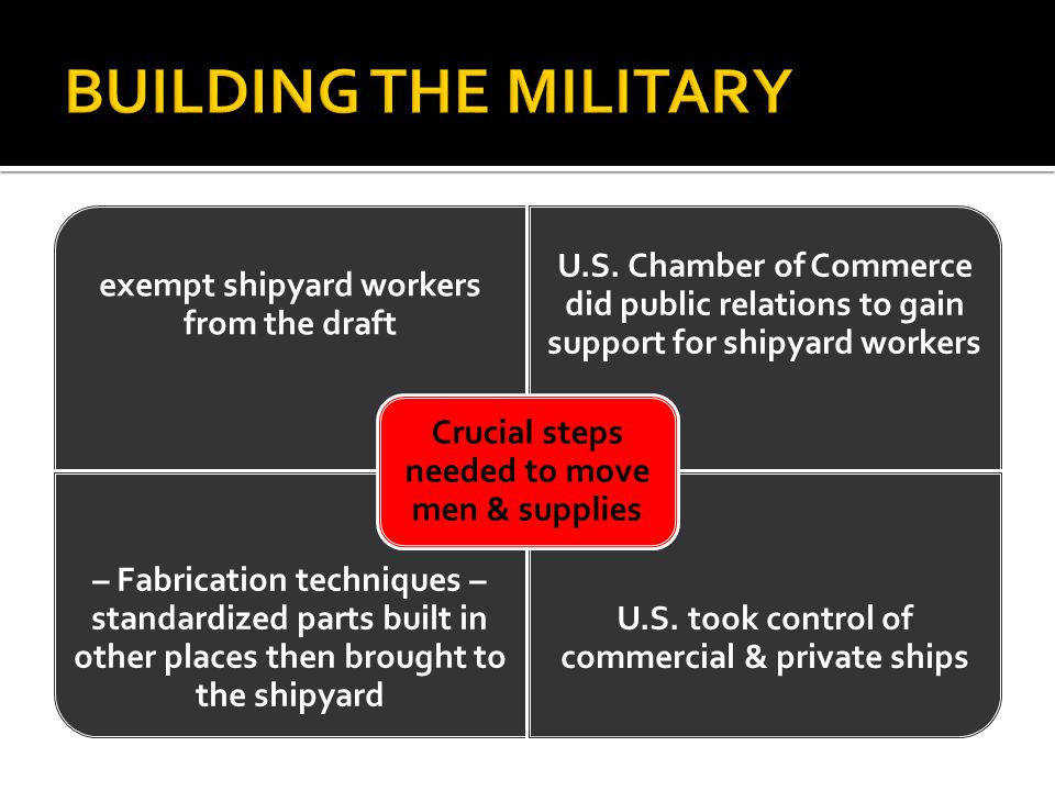BUILDING THE MILITARY Crucial steps needed to move men & supplies