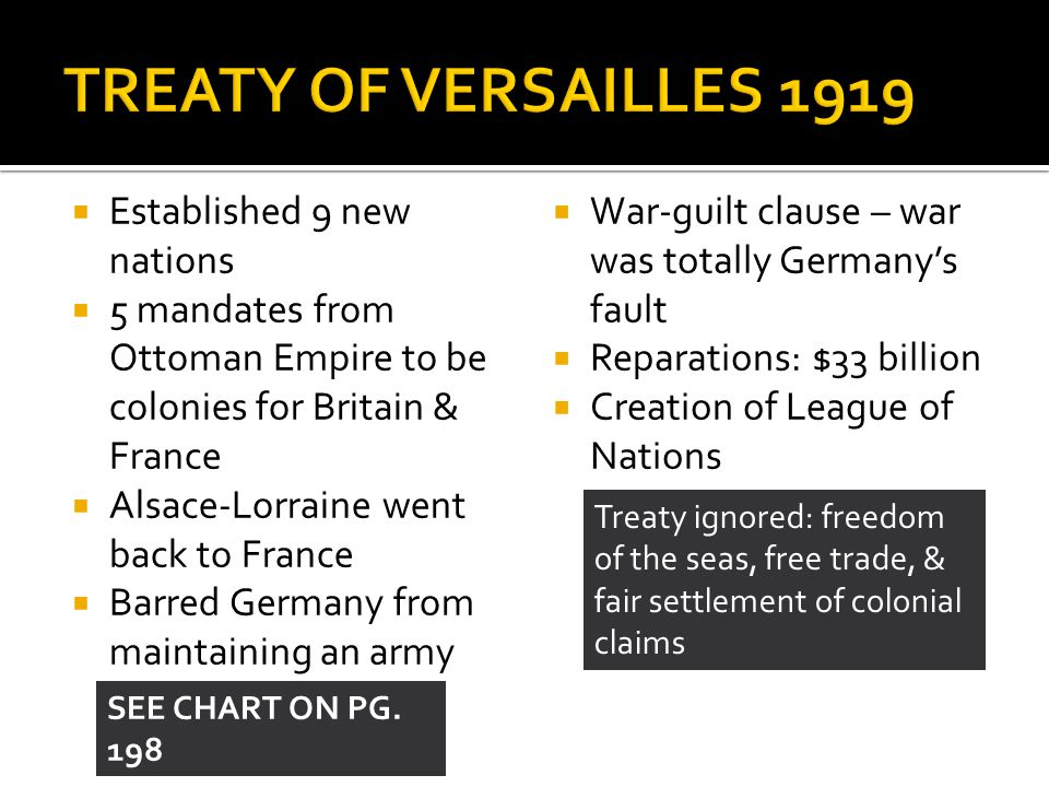 TREATY OF VERSAILLES 1919 Established 9 new nations