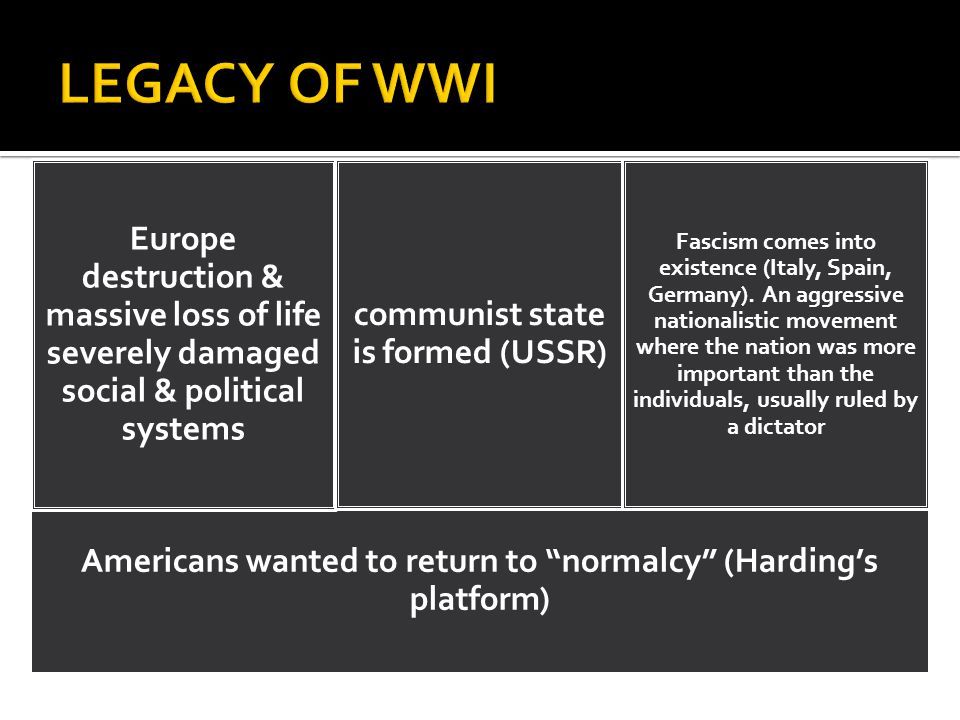 LEGACY OF WWI Americans wanted to return to normalcy (Harding's platform)