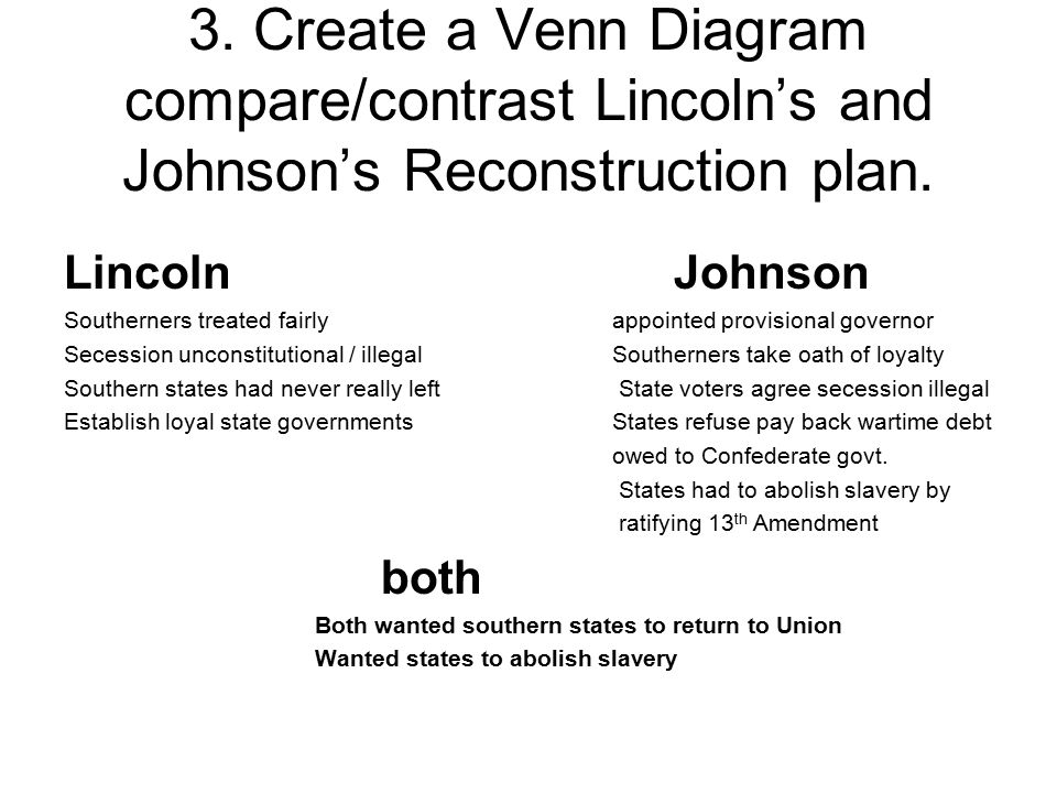 3. Create a Venn Diagram compare/contrast Lincoln's and Johnson's Reconstruction plan.