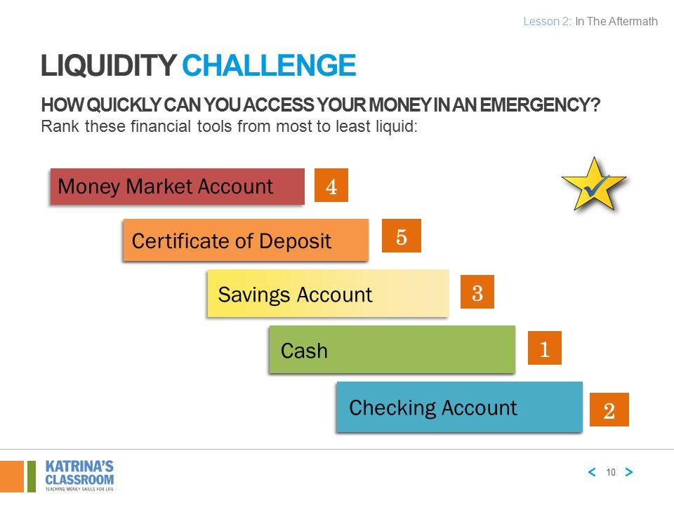LIQUIDITY CHALLENGE Money Market Account 4 Certificate of Deposit 5