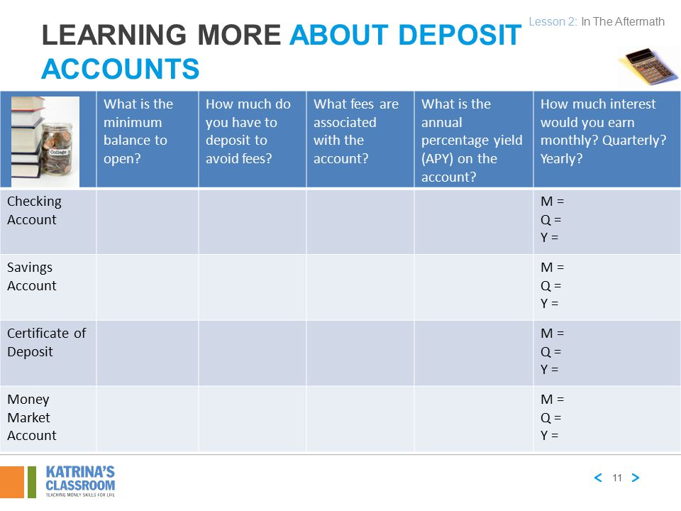 LEARNING MORE ABOUT DEPOSIT ACCOUNTS