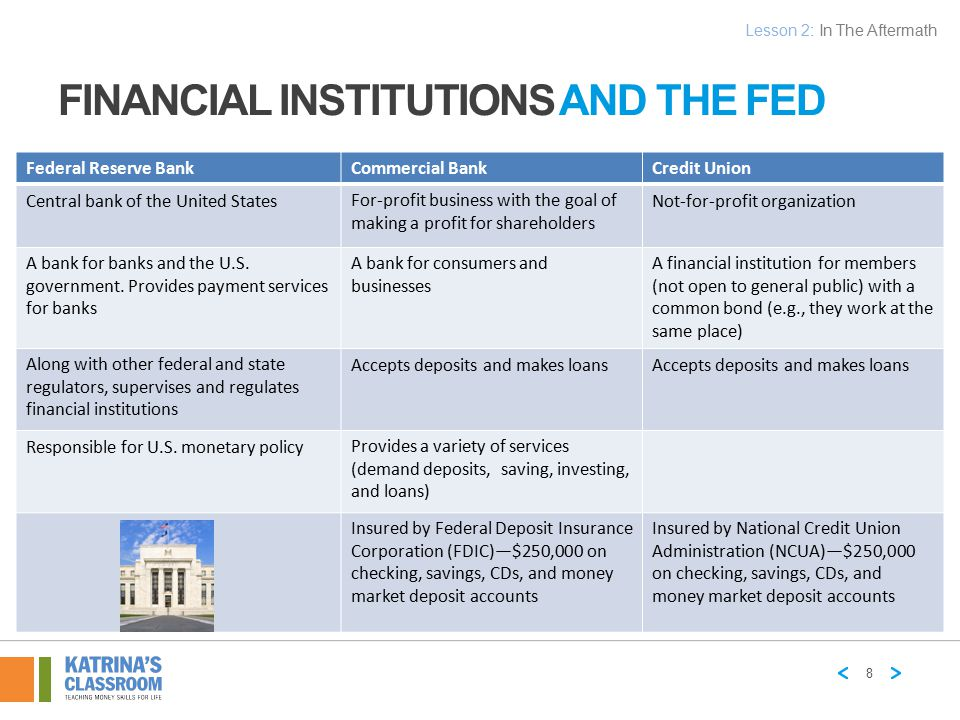 Financial Institutions and the Fed