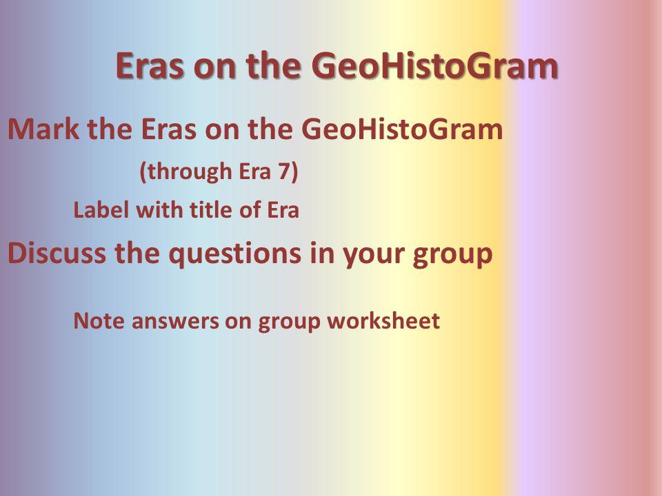 Eras on the GeoHistoGram