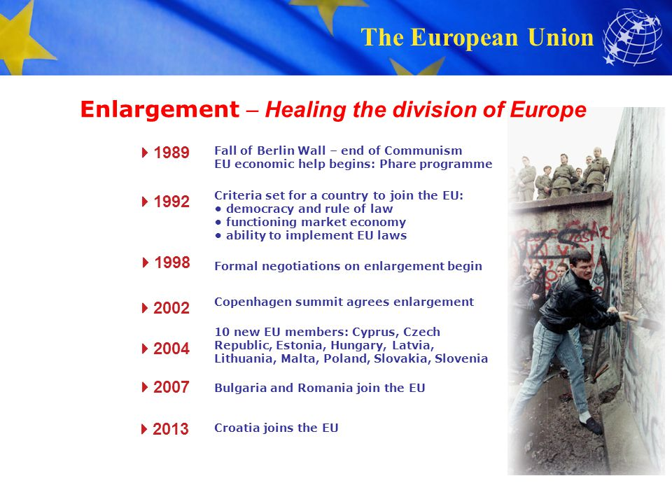 Enlargement – Healing the division of Europe