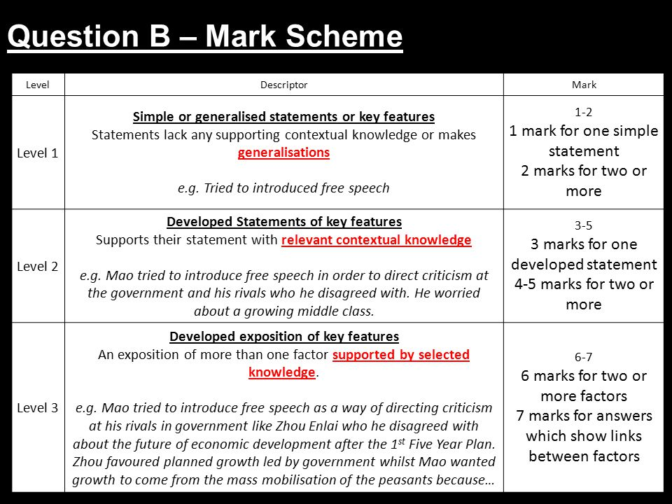 Question B – Mark Scheme