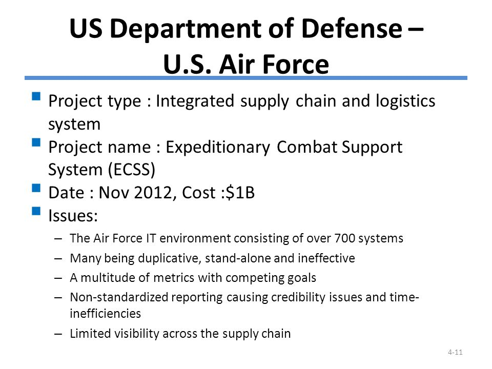 IT Plan US Air Force decided to integrate their systems into a single Enterprise Resource Planning (ERP) system.