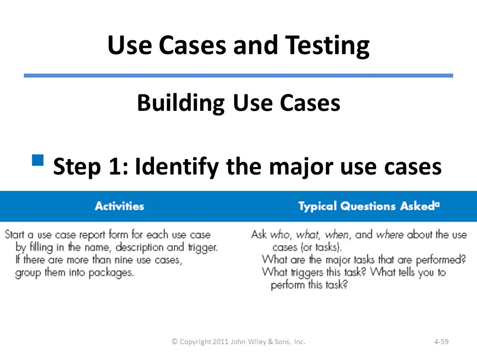 Step 2: Identify the major steps for each use case