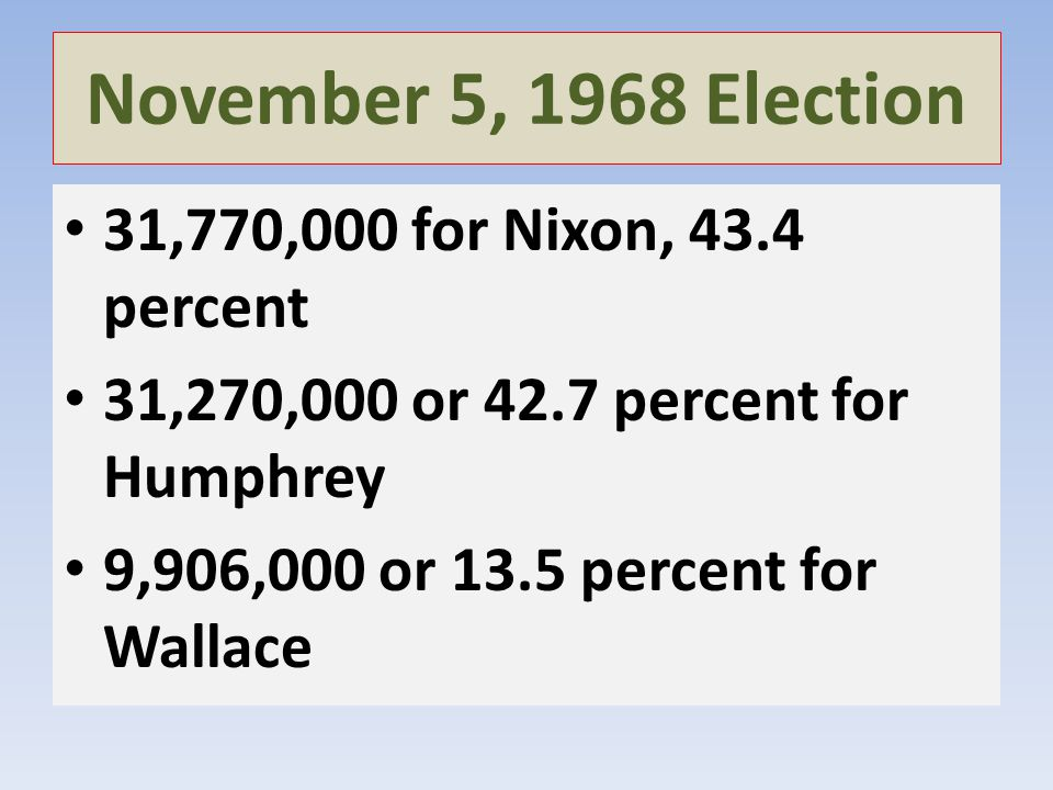 November 5, 1968 Election 31,770,000 for Nixon, 43.4 percent