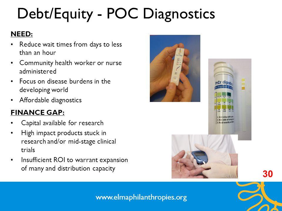 Debt/Equity - POC Diagnostics