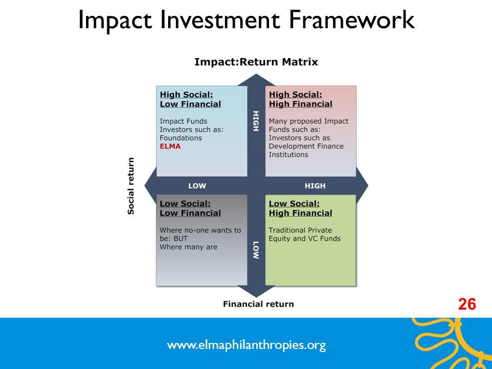 Impact Investment Framework