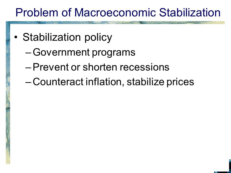 Problem of Macroeconomic Stabilization