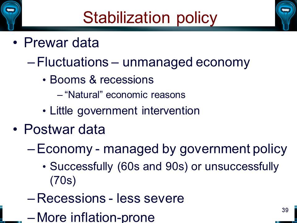 Stabilization policy Prewar data Postwar data
