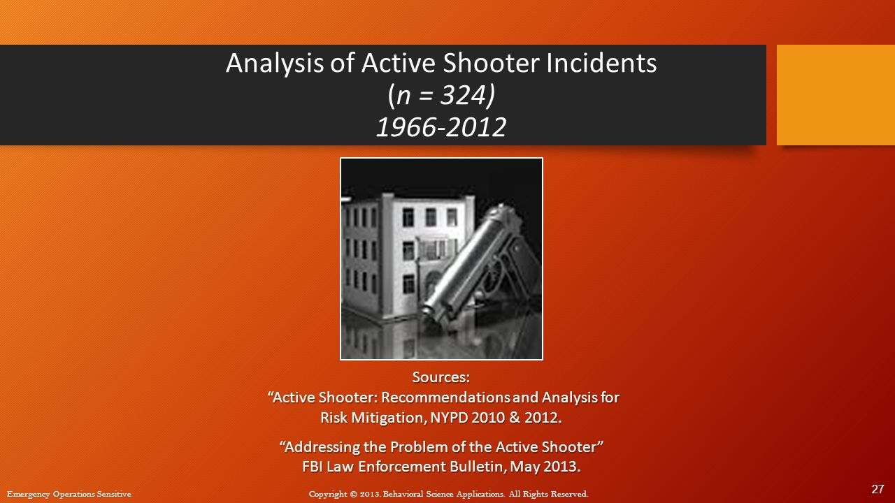 Analysis of Active Shooter Incidents (n = 324) 1966-2012