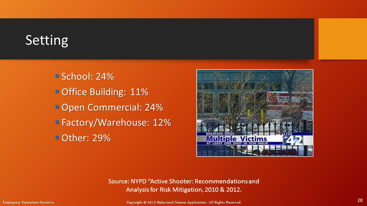Setting School: 24% Office Building: 11% Open Commercial: 24%