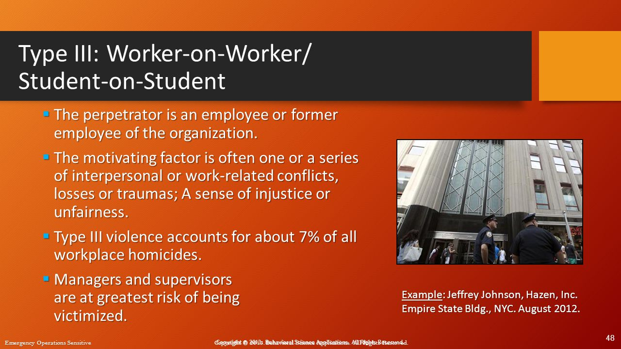 Type III: Worker-on-Worker/ Student-on-Student