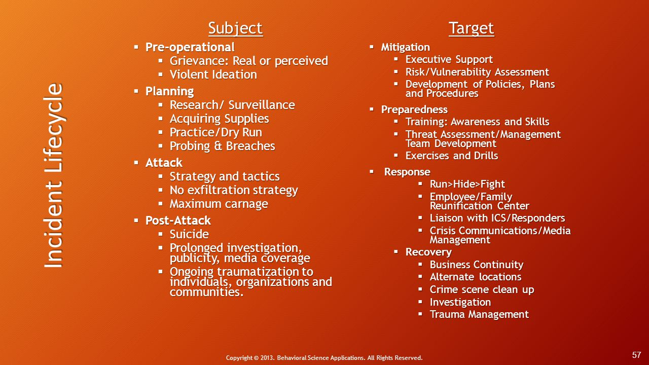 Incident Lifecycle Subject Target Pre-operational