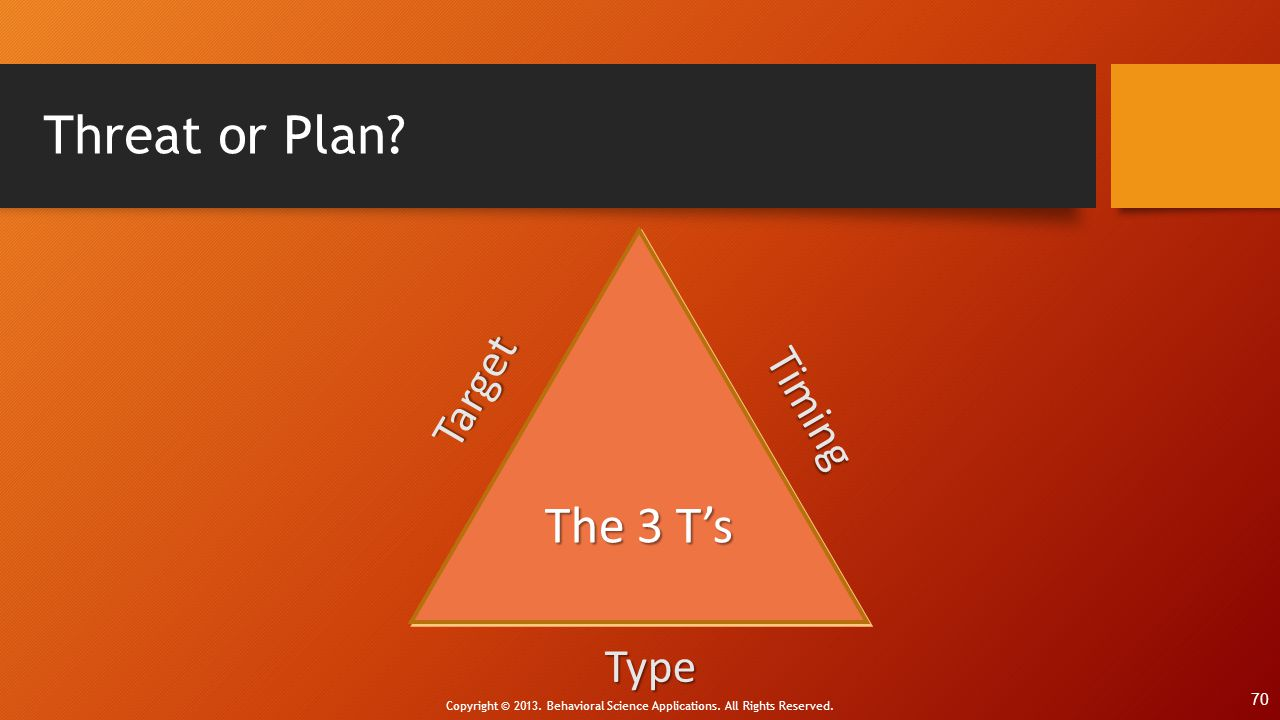 Threat or Plan The 3 T's Target Timing Type 4/12/2017