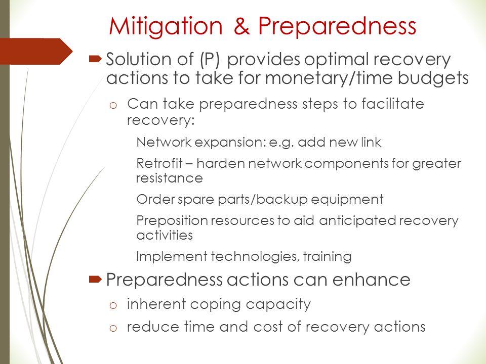 Mitigation & Preparedness