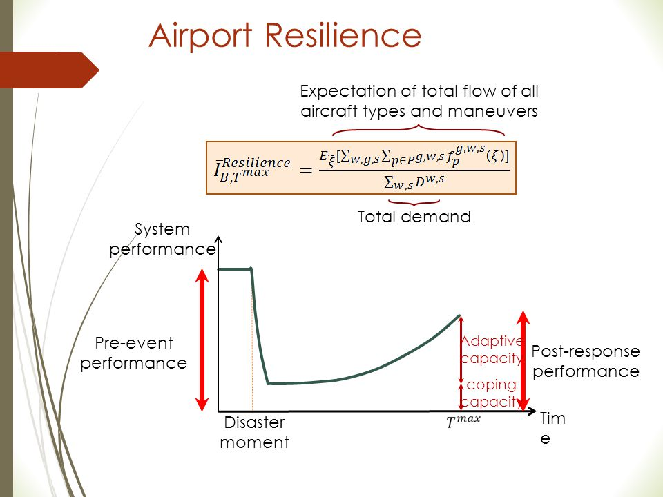 Airport Resilience Expectation of total flow of all aircraft types and maneuvers. Total demand. System performance.