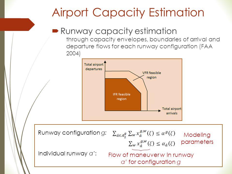 Airport Capacity Estimation
