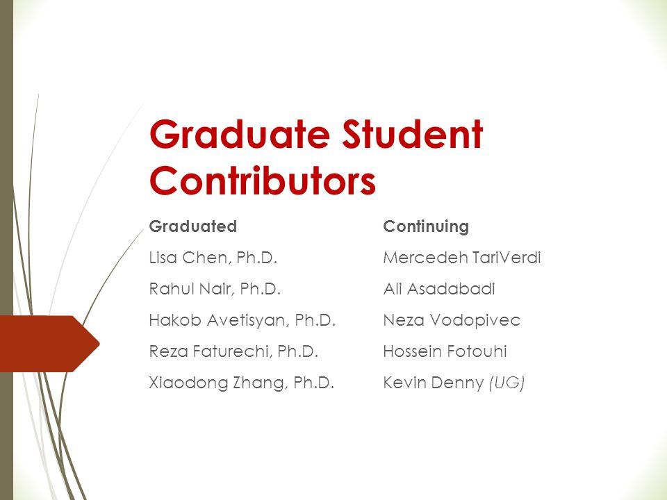 Graduate Student Contributors