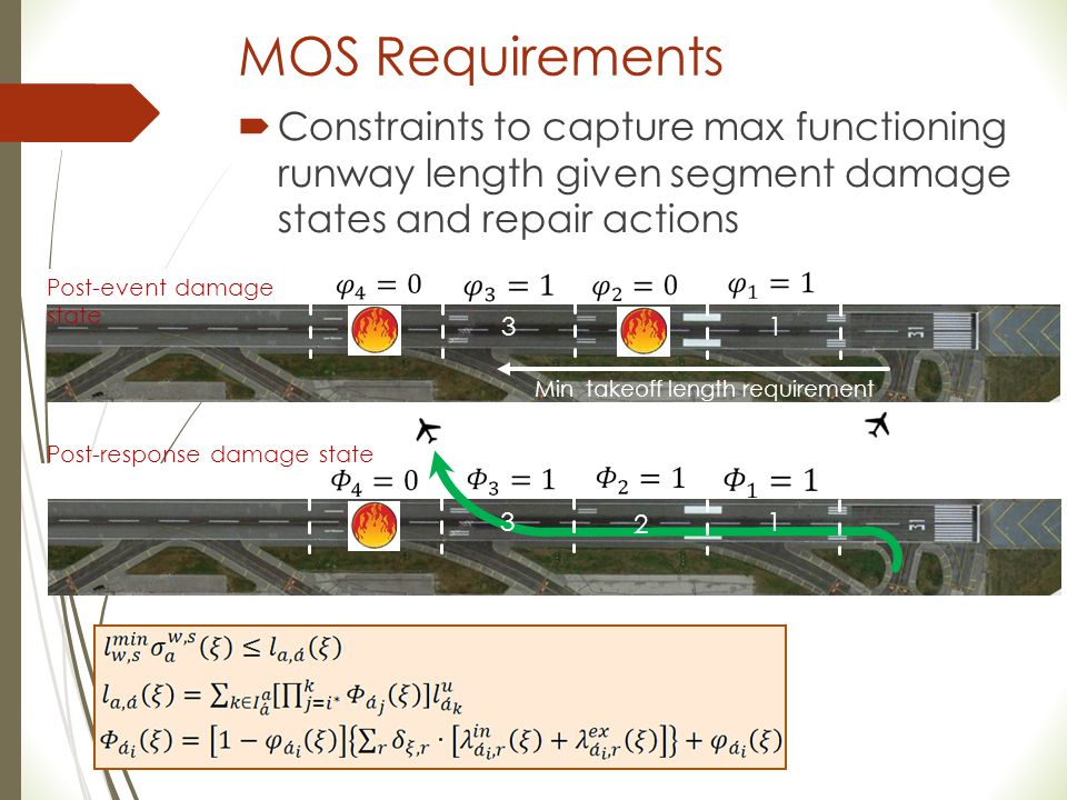 MOS Requirements Constraints to capture max functioning runway length given segment damage states and repair actions.