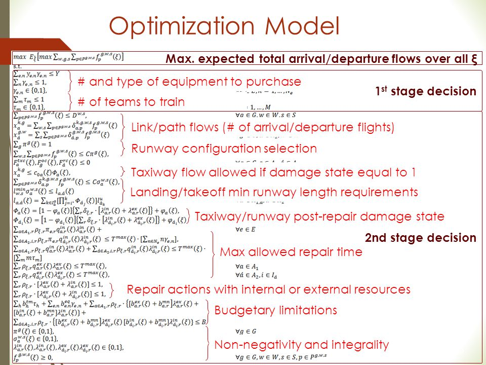 Optimization Model Max. expected total arrival/departure flows over all ξ. 1st stage decision. # and type of equipment to purchase.