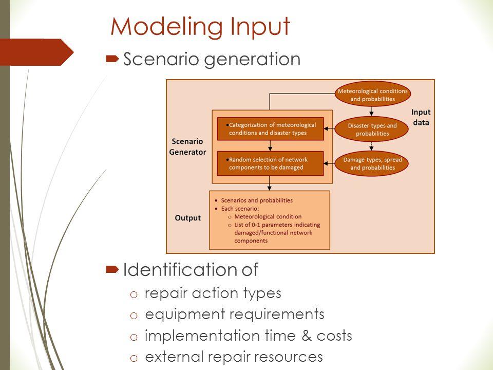 Modeling Input Scenario generation Identification of
