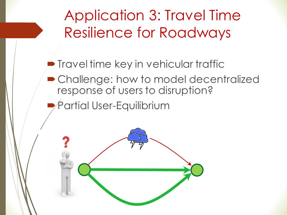 Application 3: Travel Time Resilience for Roadways
