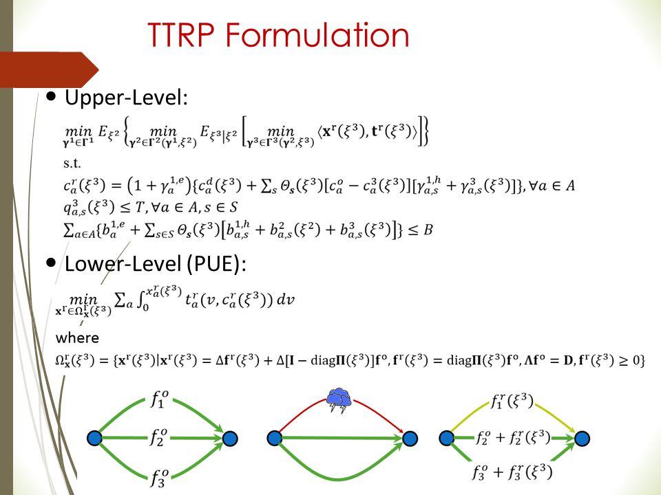TTRP Formulation Upper-Level: Lower-Level (PUE):