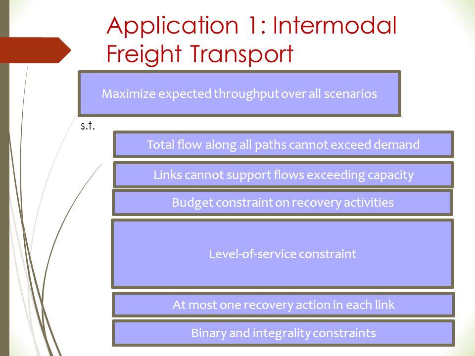Application 1: Intermodal Freight Transport