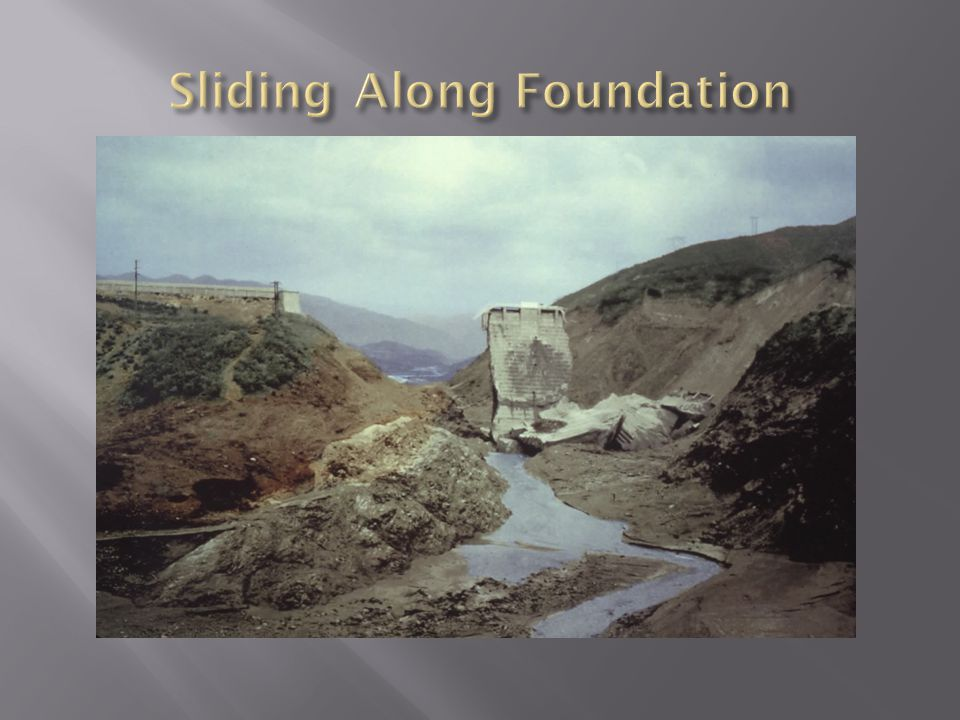 Sliding Along Foundation