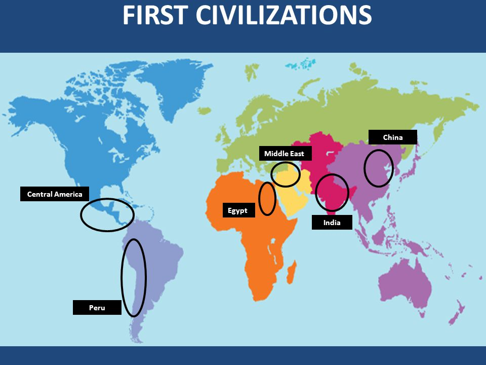 FIRST CIVILIZATIONS China Middle East Central America Egypt India Peru