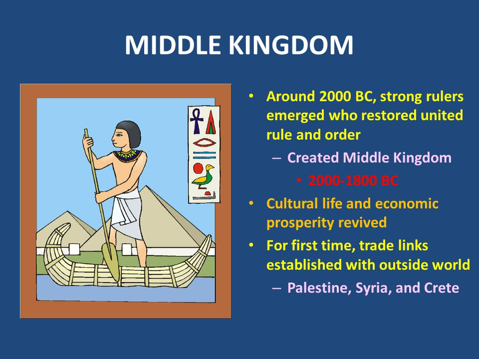 MIDDLE KINGDOM Around 2000 BC, strong rulers emerged who restored united rule and order. Created Middle Kingdom.