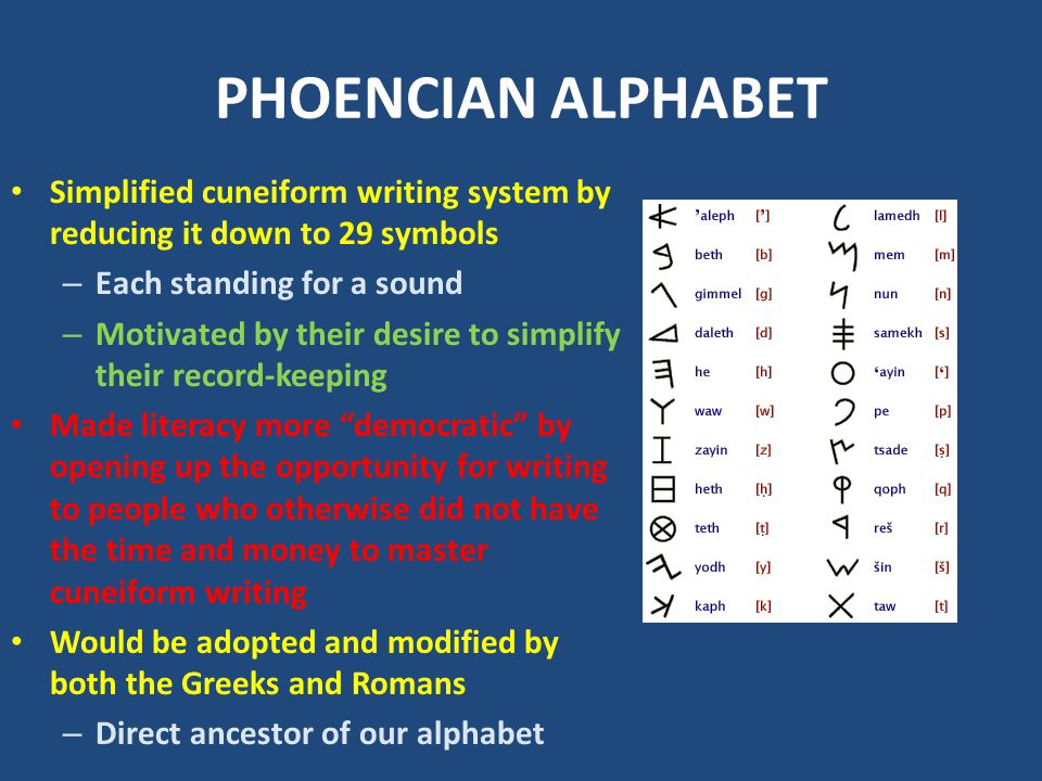 PHOENCIAN ALPHABET Simplified cuneiform writing system by reducing it down to 29 symbols. Each standing for a sound.