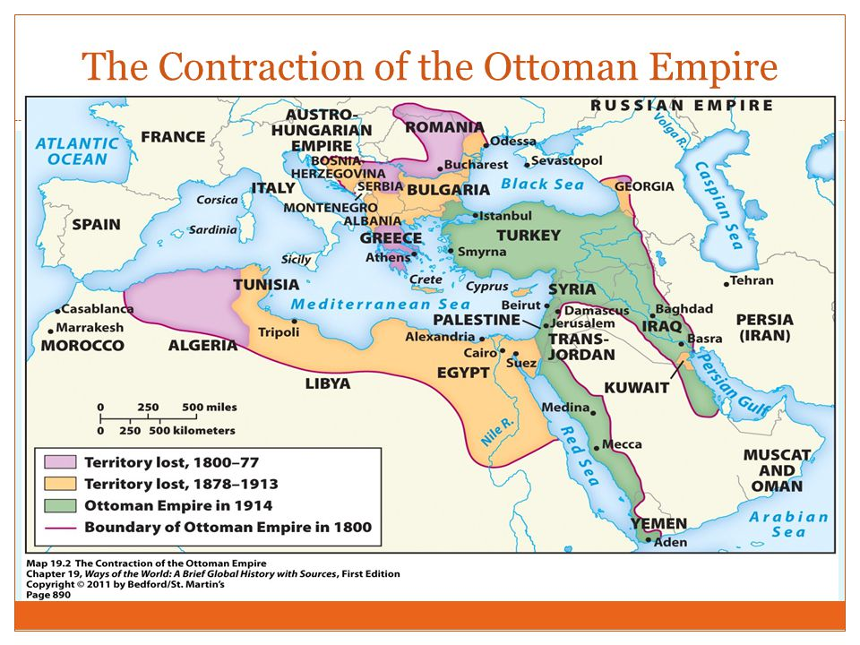 The Contraction of the Ottoman Empire