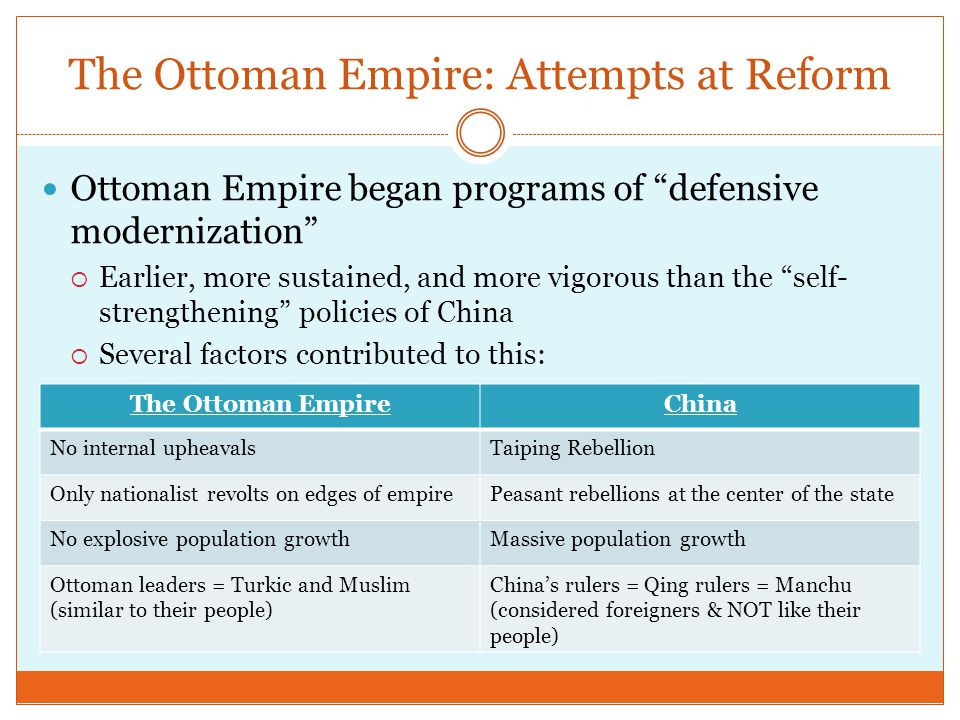The Ottoman Empire: Attempts at Reform