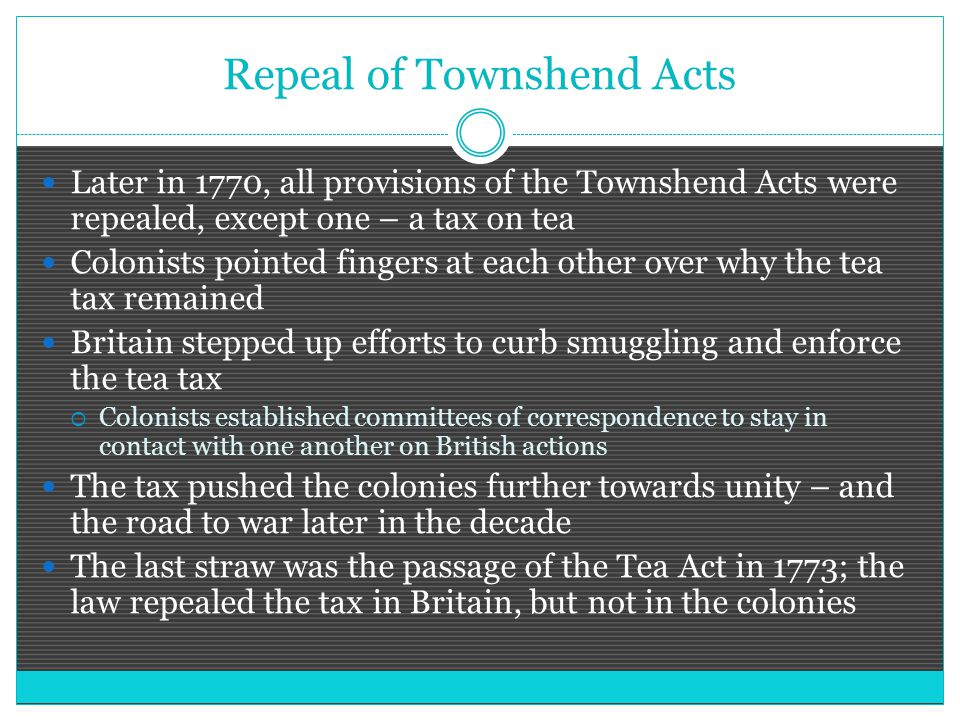 Repeal of Townshend Acts