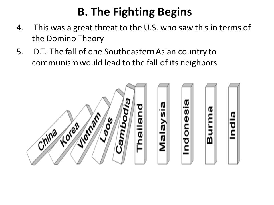 B. The Fighting Begins 4. This was a great threat to the U.S. who saw this in terms of the Domino Theory.