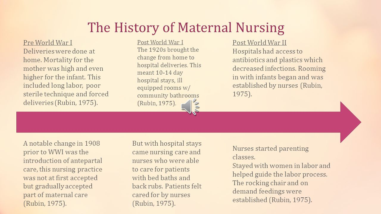 The History of Maternal Nursing