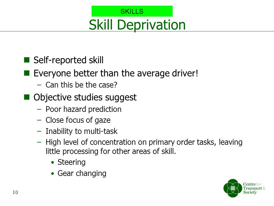 Skill Deprivation Self-reported skill